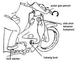 Cara Mudah Mengetahui Kondisi Kompresi Pada Motor