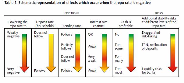 Interest Rates in Wonderland ~ Macro Man
