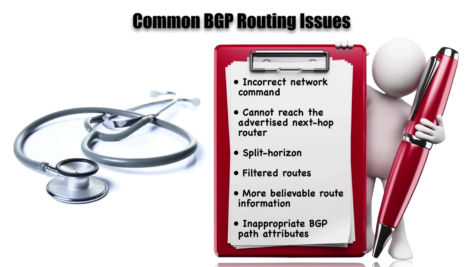 TroubleShooting BGP Routing Issues | Best Cisco CCNA CCNP