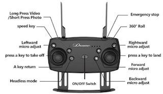 Spesifikasi Drone JD-20 - OmahDrones