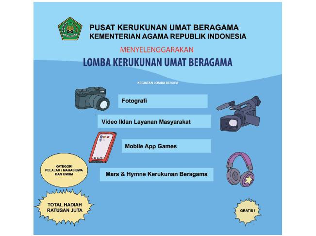 Wilayah Indonesia membentang luas dari Sabang sampai Merauke Pentingnya Hidup Rukun Dalam Kehidupan Bermasyarakat.