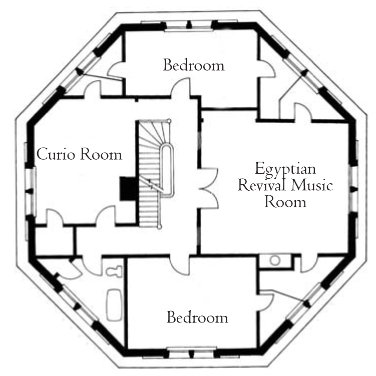 I Should Be Laughing Architecture Wednesday The ArmourStiner Octagon House