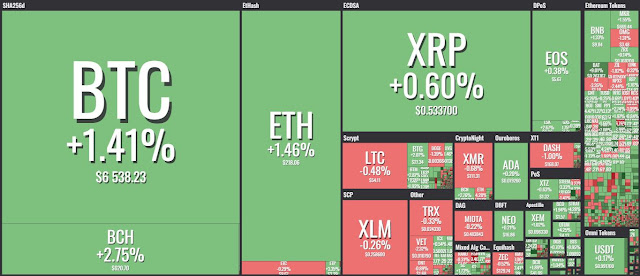 btc-eth-xrp-bch-xlm-Cryptocurrencies