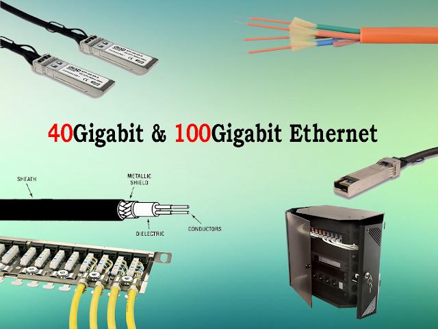 40Gigabit & 100Gigabit Ethernet