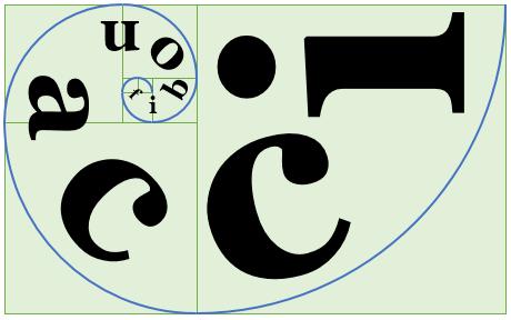 Fibonacci series pattern