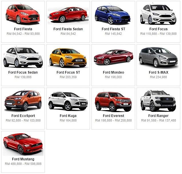 harga terkini bagi setiap variant kenderaan INFINITI baru tahun 2017 ...
