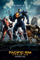 Pacific Rim Uprising (2018) Full Movie English 480p CAMRip 700mb Download