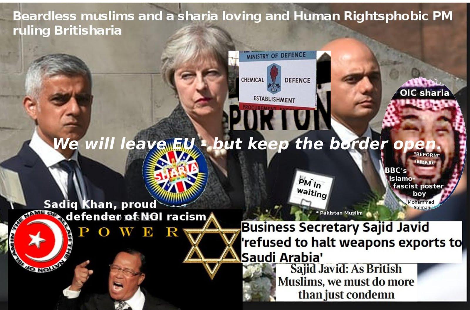 Britisharia Human Rightsphobia