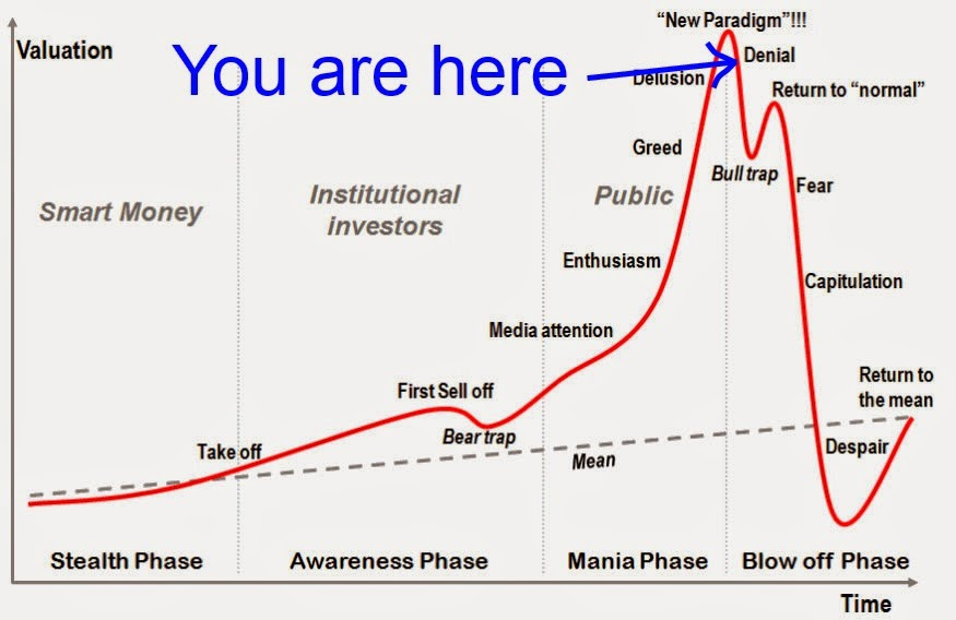 Paradigm shift technical analysis in the altcoins  bitcoin market introduction to cycle structure manipulation also rh fatacuesarfaverdespot