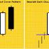 7 Pola Candlestick Bearish Dengan Tingkat Akurat Tinggi >>