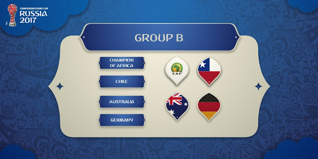 Germany Confederations 2017 Group