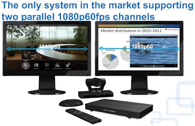 Thiết bị hội nghị truyền hình Avaya hỗ trợ hai màn hình hình ảnh siêu nét