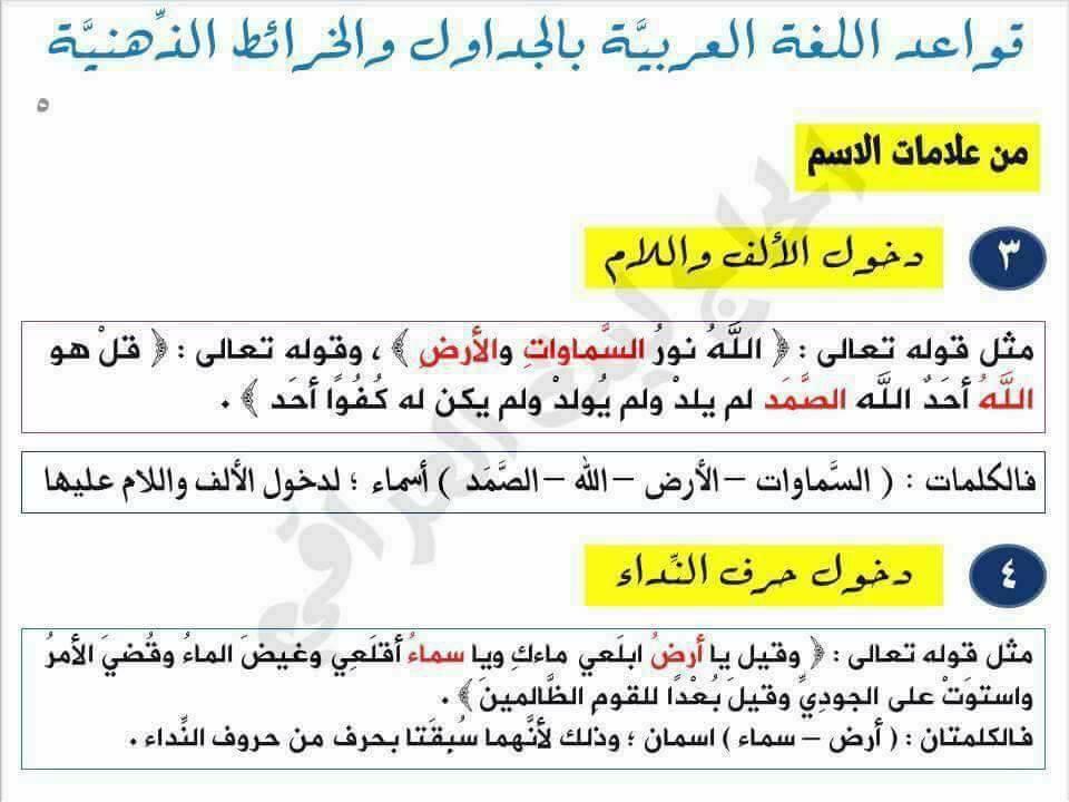 قواعد اللغة العربية بالجداول والخرائط الذهنية 4