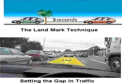 menghitung, jarak, aman, kendaraan, berkendara, mobil, 3 detik, di depan, minimal