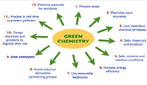 Asas Penting Untuk Penerapan Green Chemistry