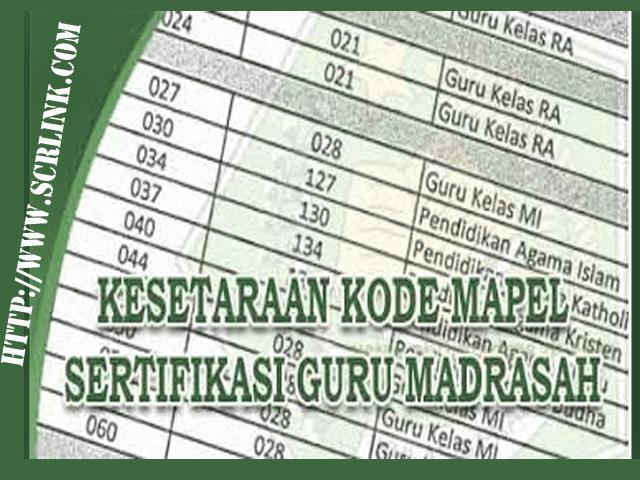 Surat Edaran Tentang Kesetaraan Kode Mapel Sertifikasi Guru Madrasah