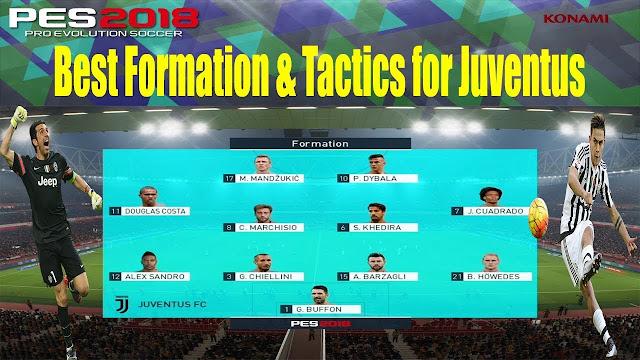 Formasi PES 2018 Terbaik Juventus Dalam Bertahan Dan Menyerang