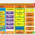 Aplikasi Penilaian dan Cetak Raport Kurikulum 2013 SD Kelas I-VI