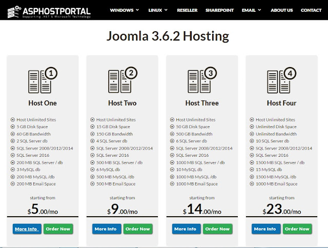 Cheap Joomla 3.6.2 Hosting
