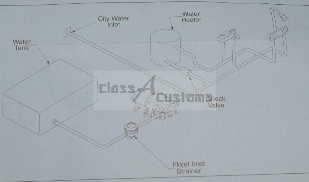 Class A Customs: Flojet 12v Fresh Water Pump Model