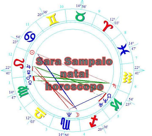 Sara Sampaio natal horoscope zone