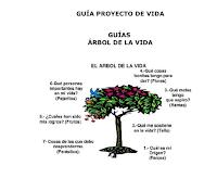 https://www.dropbox.com/s/k9tmkne1e46xxru/Proyecto_de_vida.docx?dl=0