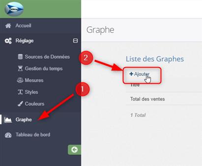 Dashboard - Ajouter un Graphique
