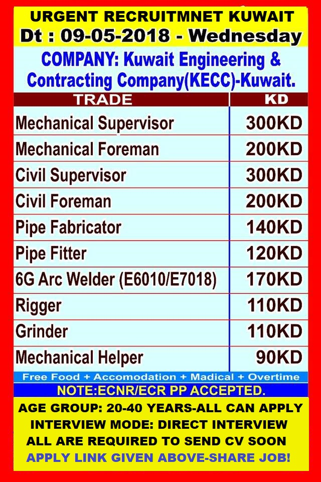 URGENT RECRUITMENT TO KUWAIT COMPANY-KECC | Job2Gulf
