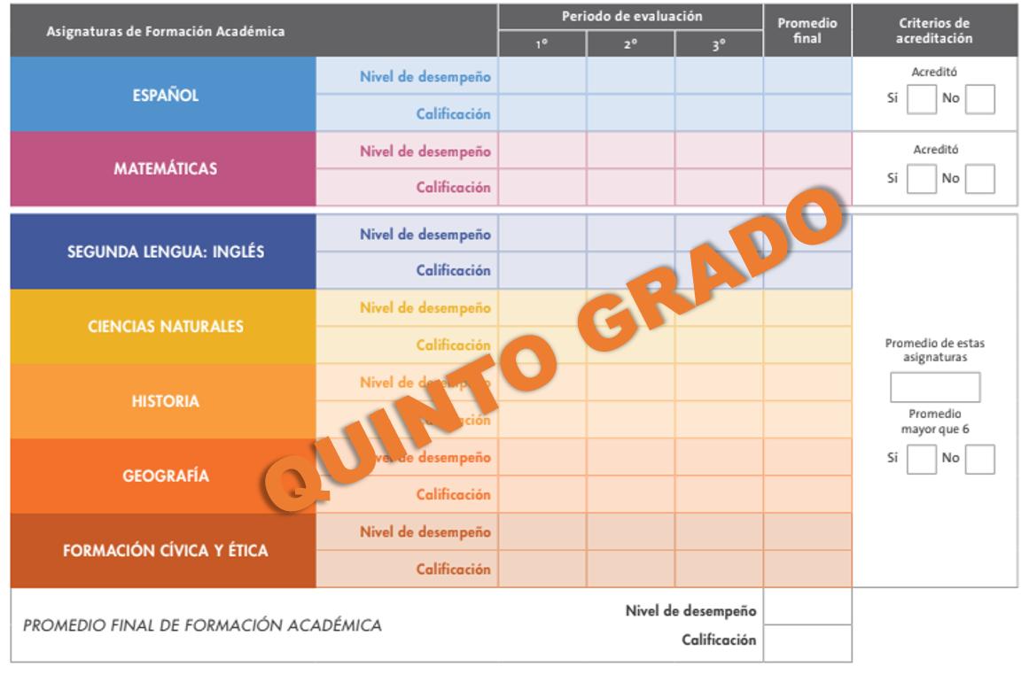 Reporte de evaluación 2018 - 2019 de quinto grado de primaria