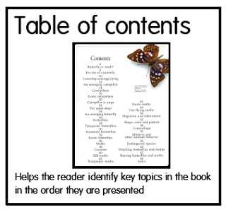 Joyful Learning In KC: Nonfiction Text Features