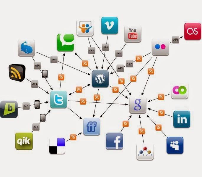 Mengenal Apa Itu Internet !!