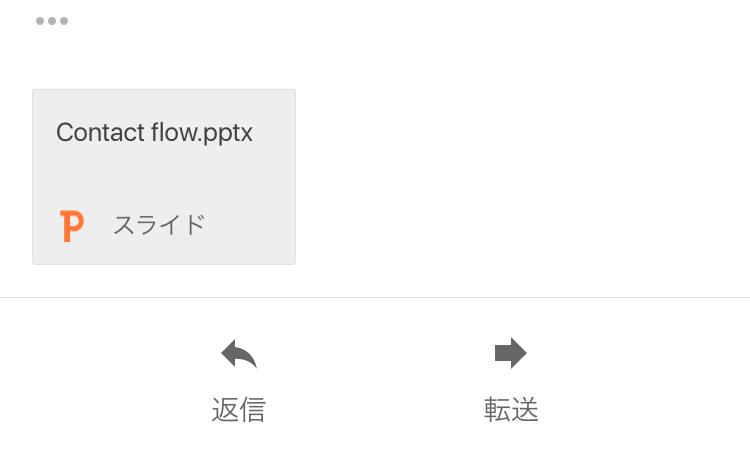 powerpointファイルをiphoneに取り込んでiphoneからプロジェクタに映すに