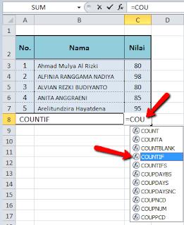 Cara Menggunakan Rumus dan Fungsi Excel dengan Cepat