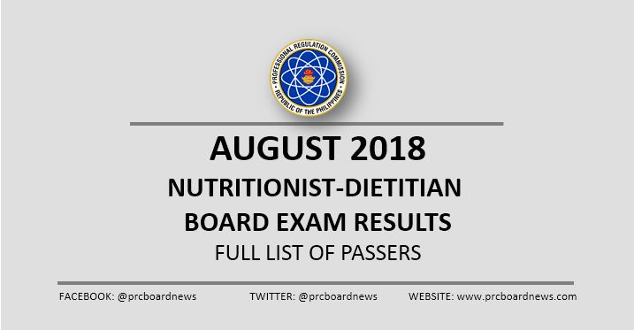 August 2018 Nutritionist Dietitian board exam list of passers