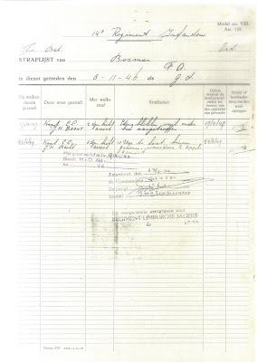 Straflijst Frans Bosman
