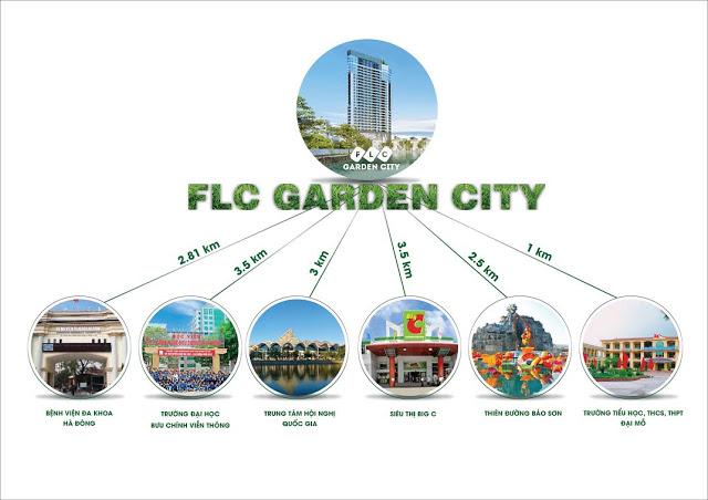 Kết nối tiện ích của FLC Đại Mỗ