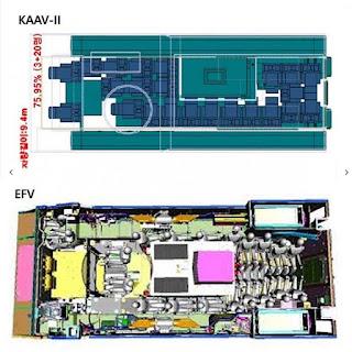 KAAV-II (Atas)
