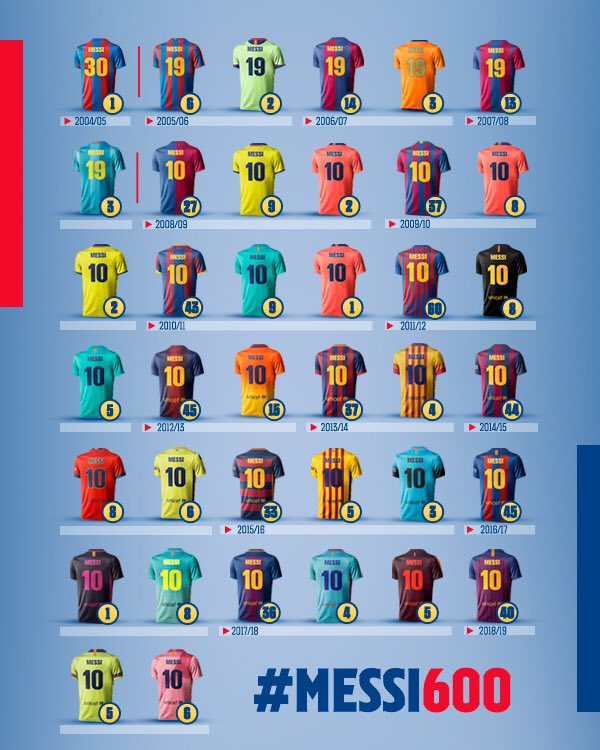 Download Fc Barcelona Jersey 2011