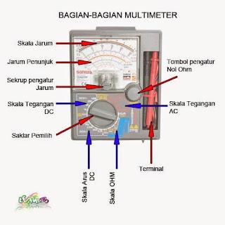 Cara Membaca Multimeter / Voltmeter
