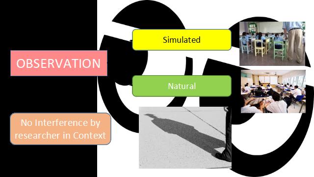 naturalistic observation psychology