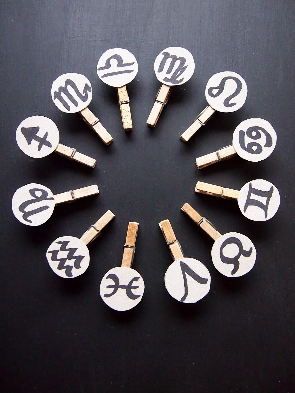 Horoskooppimerkit