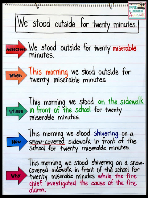 Expanding Sentences Anchor Chart- The author models how to revise a piece of writing by looking for sentences to expand. Revise vague sentences by adding an adjective or telling WHEN, WHERE, HOW or WHY something happened. Freebie included!