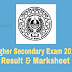 West Bengal Higher Secondary Examination 2017 Result on Online, SMS & IVR