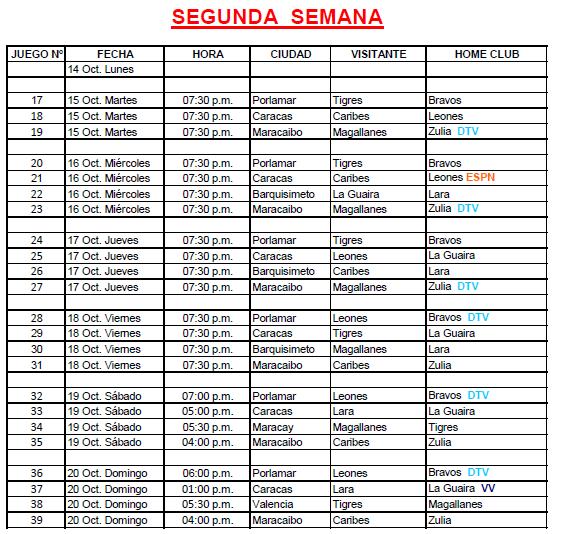 Calendario de LVBP con transmisiones televisivas semana 2