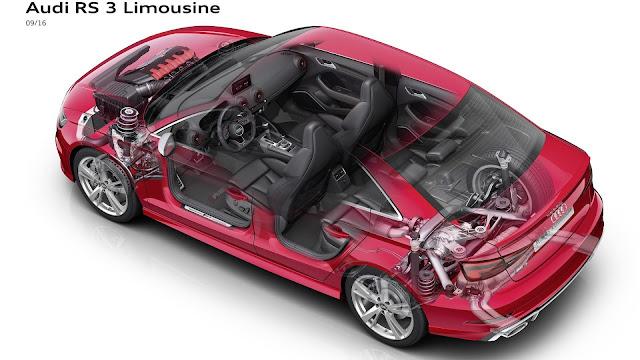 El nuevo Audi RS3 Posee un sistema de tracción Quattro