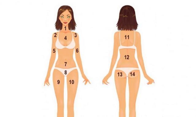ce indica acneea de pe corp