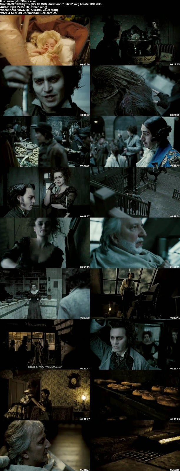 Sweeney Todd: The Demon Barber of Fleet Street (2007) English 480p 450Mb BluRay Download Full Movie