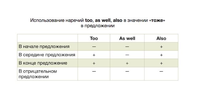 я тоже по английски