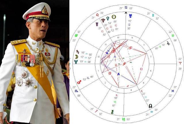 Astro Wiki Maha Vajiralongkorn birth chart zodiac forecast