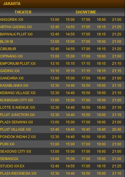 Jadwal Cinema Borobudur Pekalongan : jadwal, cinema, borobudur, pekalongan, Jadwal, Bioskop, Price, Daftar, Harga, Terbaru
